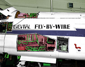 Fly-by-wire - The NASA F-8 Crusader with its fly-by-wire system in green and Apollo guidance computer