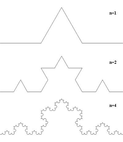 Fractal-generating software - Howling Pixel