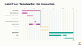 Gantt Chart Template for Film Production.png