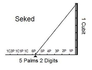 Seked - Seked slope of Great Pyramid