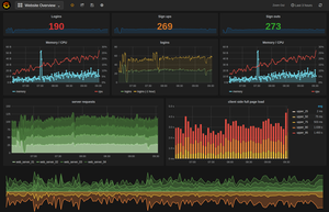 Grafana dashboard.png