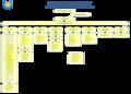 HU Organizational Structure.PNG