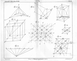 Johann F. C. Hessel - Some of Hessel's original drawings