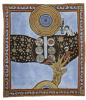 Hexameron - Representation of the six days of creation.