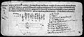 Hindi Manuscript 669, folio 3b Wellcome L0024629.jpg