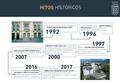 Hitos-historicos-ceipa-bs.png