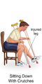 Home Care Crutches Sitting Down.png