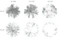 Hyperbolic graphs.png