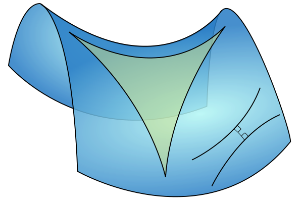 Hyperbolic triangle, via Wikipedia
