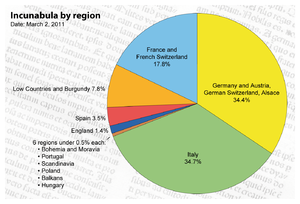 Incunabula Short Title Catalogue - Image: Incunabula distribution by region