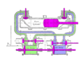 Körting gas engine cylinder section color coded.png
