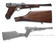 Luger pistol - Wikipedia