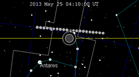 Lunar eclipse chart-2013May25.png