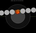 Lunar eclipse chart close-1945Jun25.png