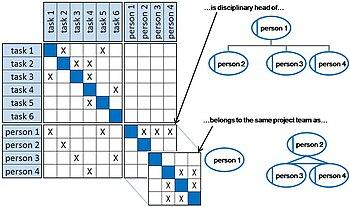 System für binäre Optionen für 60 Sekunden Ausbeute zu 850 für drei Tage
