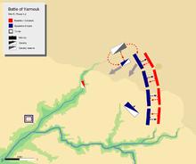 jour 6 phase 1, montrant la manœuvre de flanc de Khalid sur le flanc gauche byzantin mettant en déroute l'aile gauche byzantine et ses unités de cavalerie.
