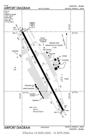 Nagoya Airfield - Airport Diagram