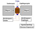 NMR-Spektrometer.png