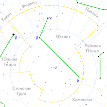 Octans constellation map ru lite.png