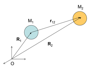 Orbital Equations Figure 2.png