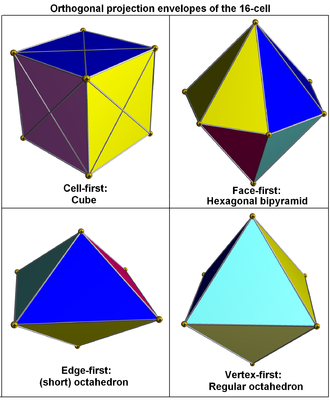 16-cell - Projection envelopes of the 16-cell. (Each cell is drawn with different color faces, inverted cells are undrawn)