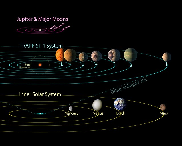 habitable moons in the solar system - HD 2560×2048