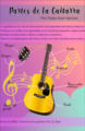 Partes de la guitarra Ps6 FatimaXool.png
