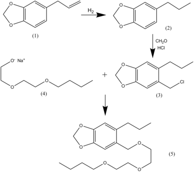 Synthese van piperonylbutoxide