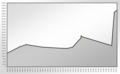 Population Statistics Marlow.png
