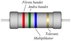 Motstånd resistor