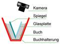 Schema Wolfenbuetteler Buchspiegel.png