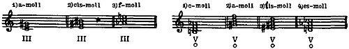 Schoenberg-example-019.jpg