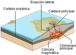Volcán En Escudo Wikipedia La Enciclopedia Libre