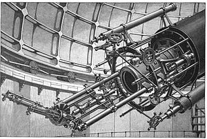 Astronomical spectroscopy - The Star-Spectroscope of the Lick Observatory in 1898. Designed by James Keeler and constructed by John Brashear.