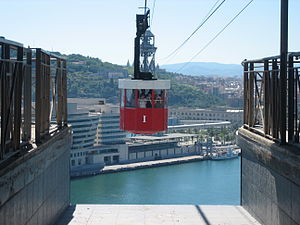 Public transport - The Port Vell Aerial Tramway in Barcelona, Spain