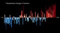 Temperature Bar Chart Asia-China-Guizhou-1901-2020--2021-07-13.png