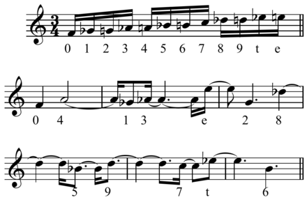 Division of the measure/chromatic scale, followed by pitch/time-point series. Play (help*info) Time-point series.png