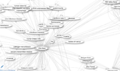 Topics co-occurring with Zika virus, as per Scholia on April 12, 2017.png