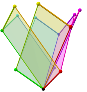 Tree of weak orderings in concertina cube 532.png