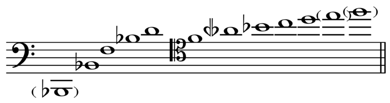 File:Trombone first position harmonic series.png