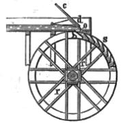 Oberschlächtiges Wasserrad