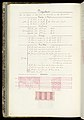 Weaver's Thesis Book (France), 1893 (CH 18418311-176).jpg