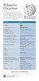 Wikieducator cheat sheet.pdf