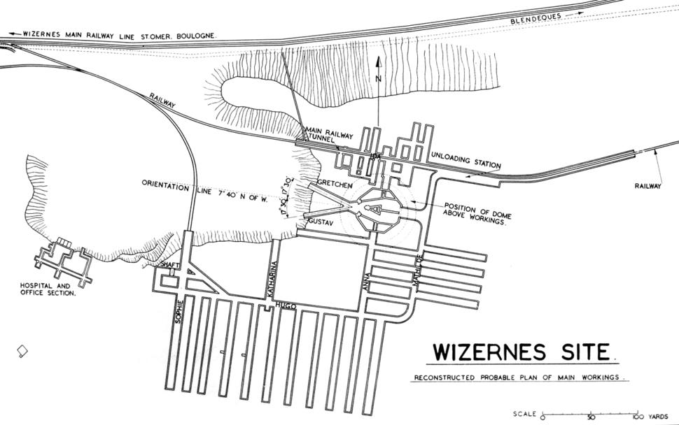 Wizernes site diagram