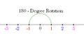 180-Degree Rotation 2.png