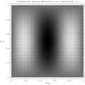 2D Wavefunction (3,1) Density Plot.png