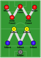 3-2-3-2 (WM, with numbers).png