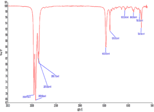 Forensic chemistry - ATR FTIR spectrum for hexane showing percent transmittance (%T) versus wavenumber (cm−1).