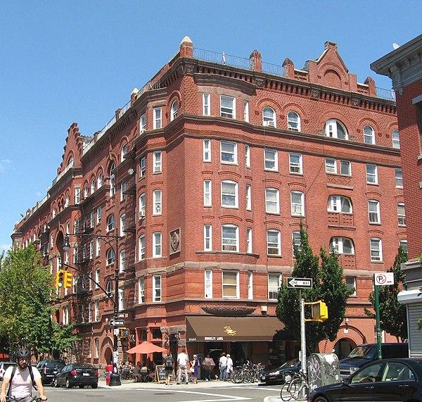 New Apartments Near Me: Greenpoint, Brooklyn