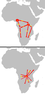 Name for a postulated millennia-long series of migrations of speakers of the original proto-Bantu language group